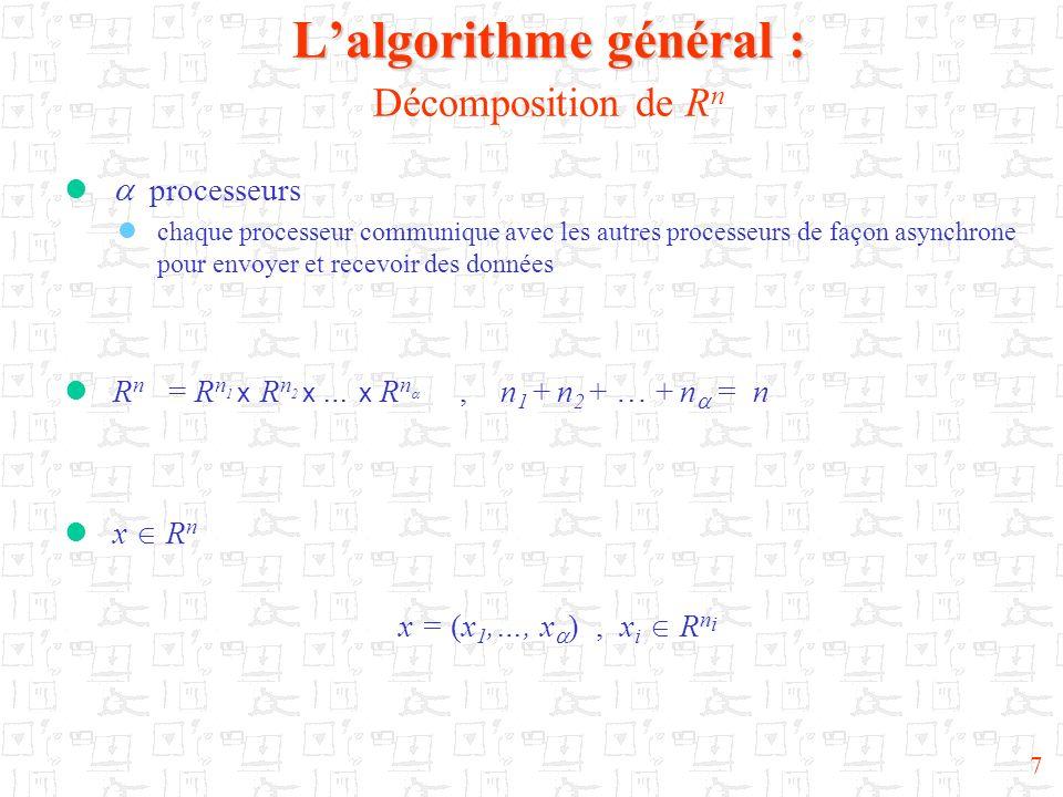 L'algorithme général : Décomposition de Rn