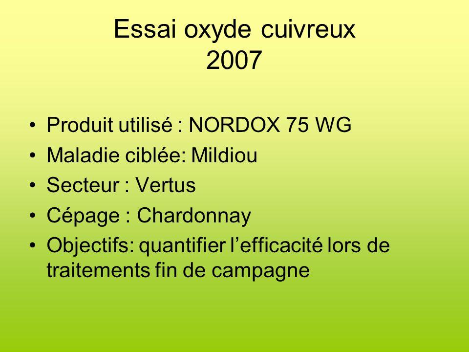 Essai oxyde cuivreux 2007 Produit utilisé : NORDOX 75 WG