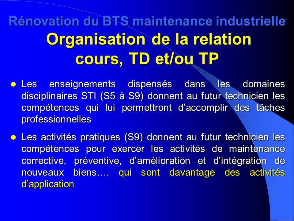 Rénovation du BTS maintenance industrielle Organisation de la relation cours, TD et/ou TP