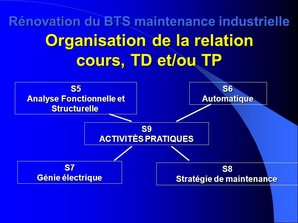 Analyse Fonctionnelle et Structurelle Stratégie de maintenance