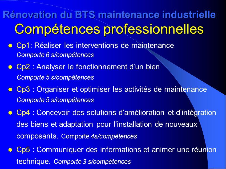 Rénovation du BTS maintenance industrielle Compétences professionnelles