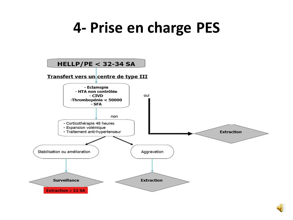 4- Prise en charge PES