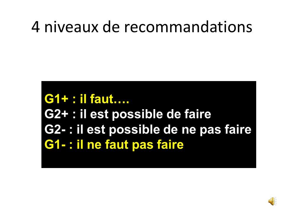 4 niveaux de recommandations