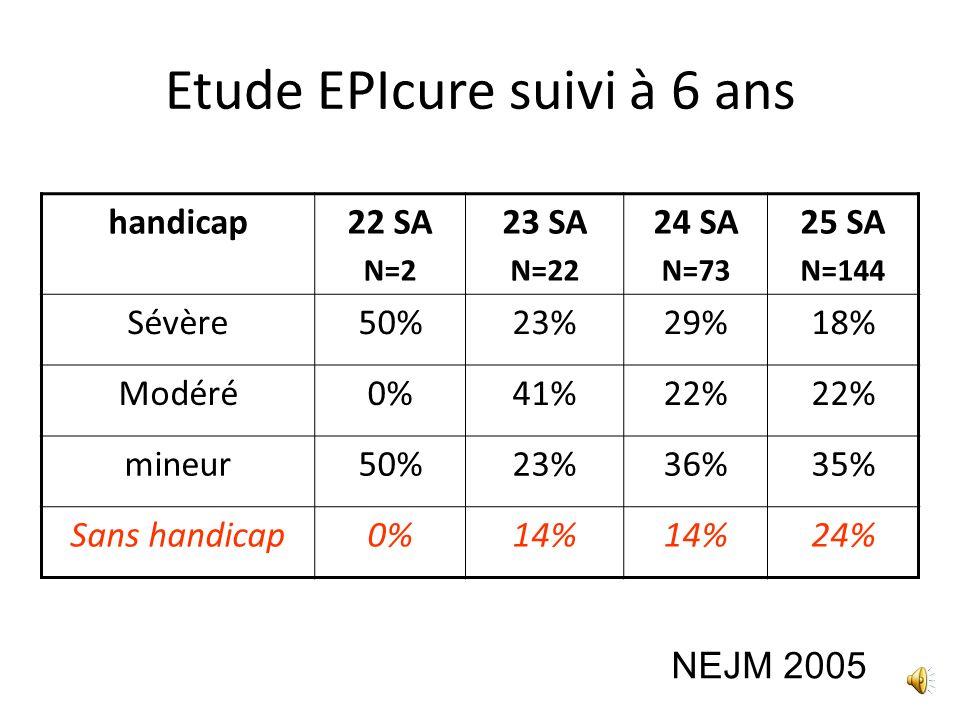 Etude EPIcure suivi à 6 ans