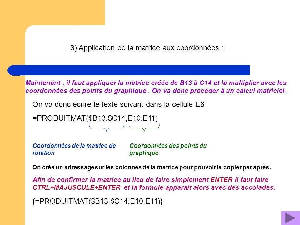 3) Application de la matrice aux coordonnées :