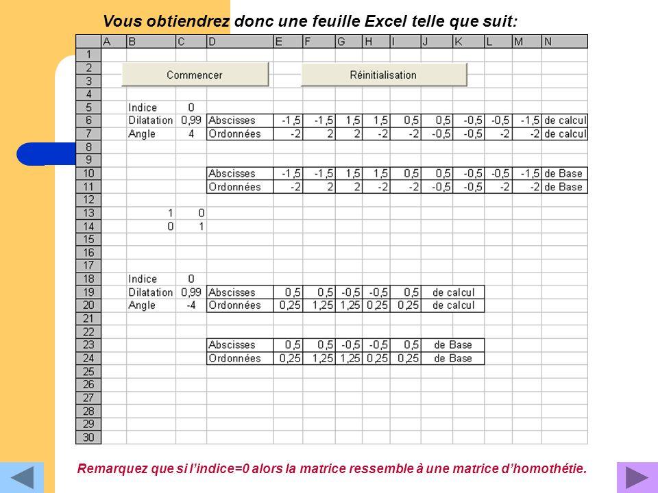 Vous obtiendrez donc une feuille Excel telle que suit: