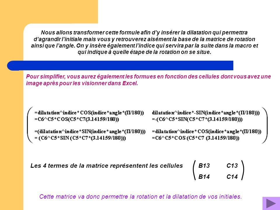 Les 4 termes de la matrice représentent les cellules B13 C13 B14 C14