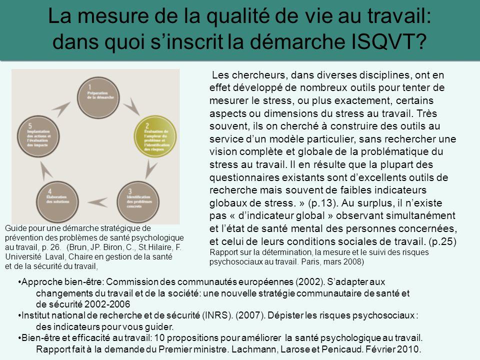 La mesure de la qualité de vie au travail: dans quoi s'inscrit la démarche ISQVT