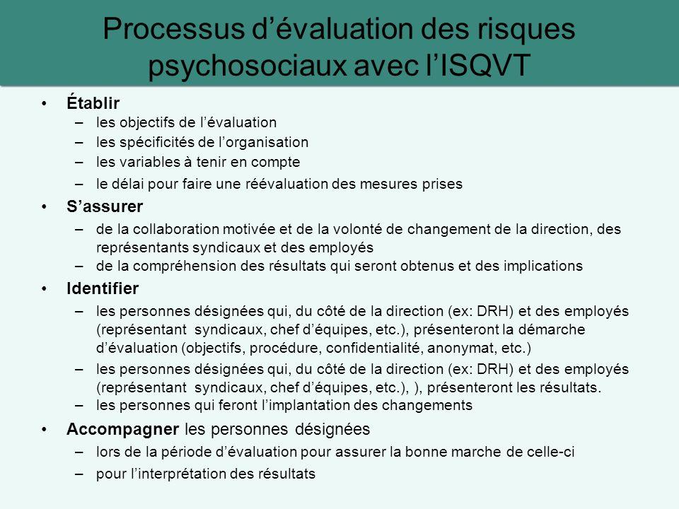 Processus d'évaluation des risques psychosociaux avec l'ISQVT