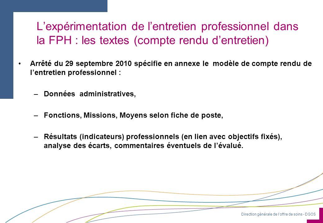 L'expérimentation de l'entretien professionnel dans la FPH : les textes (compte rendu d'entretien)