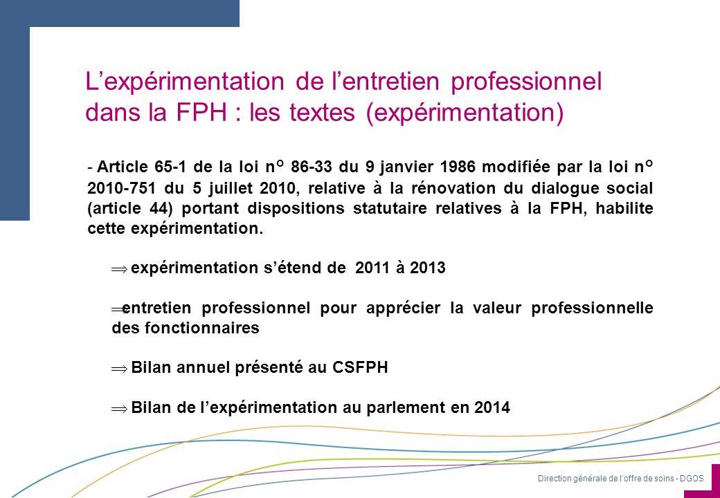 L'expérimentation de l'entretien professionnel dans la FPH : les textes (expérimentation)