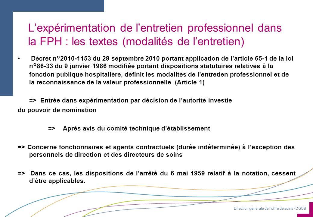 L'expérimentation de l'entretien professionnel dans la FPH : les textes (modalités de l'entretien)