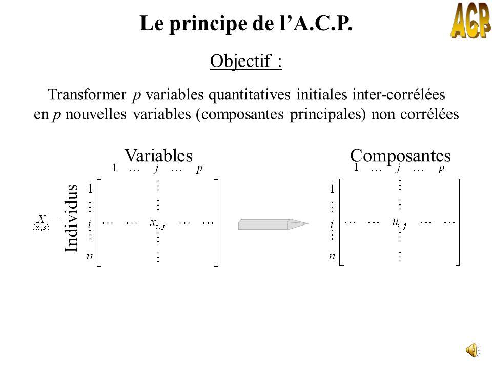ACP Le principe de l'A.C.P. Objectif : Variables Composantes
