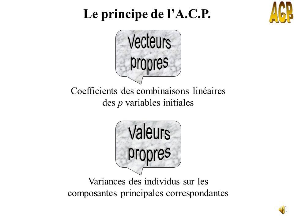 ACP Le principe de l'A.C.P.