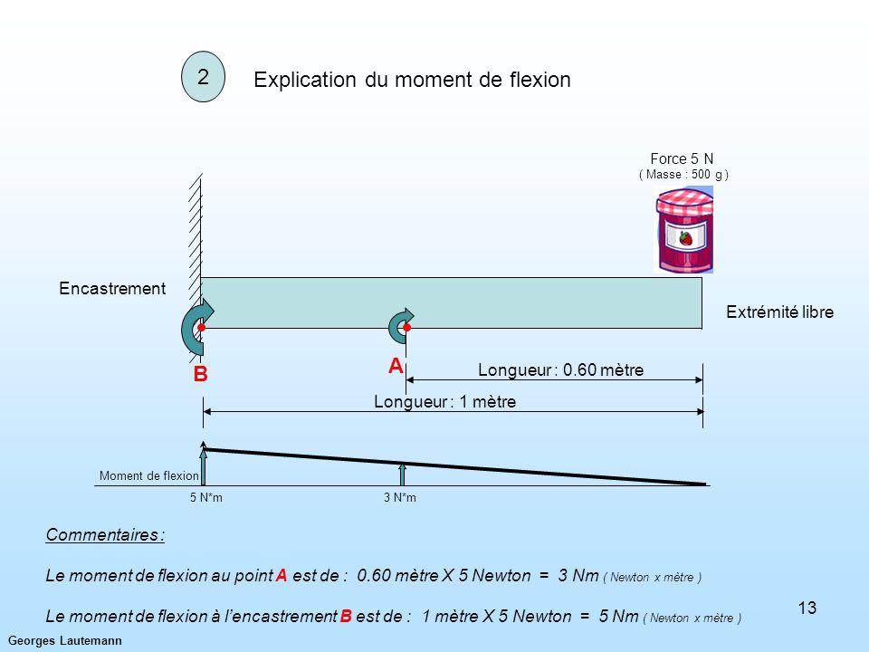 Explication du moment de flexion