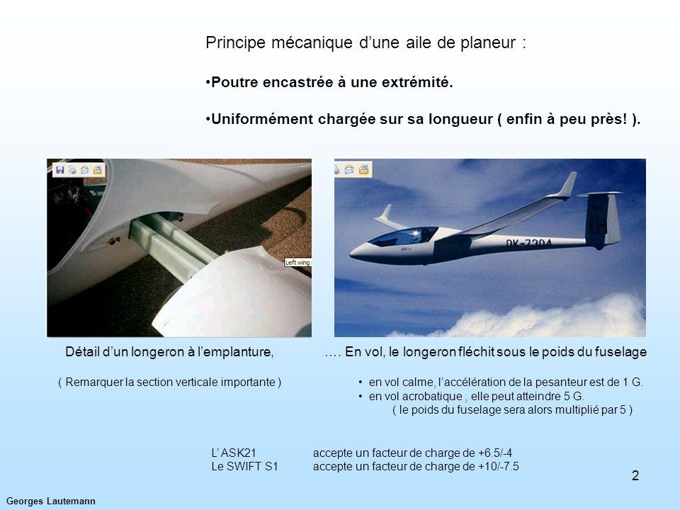 Principe mécanique d'une aile de planeur :