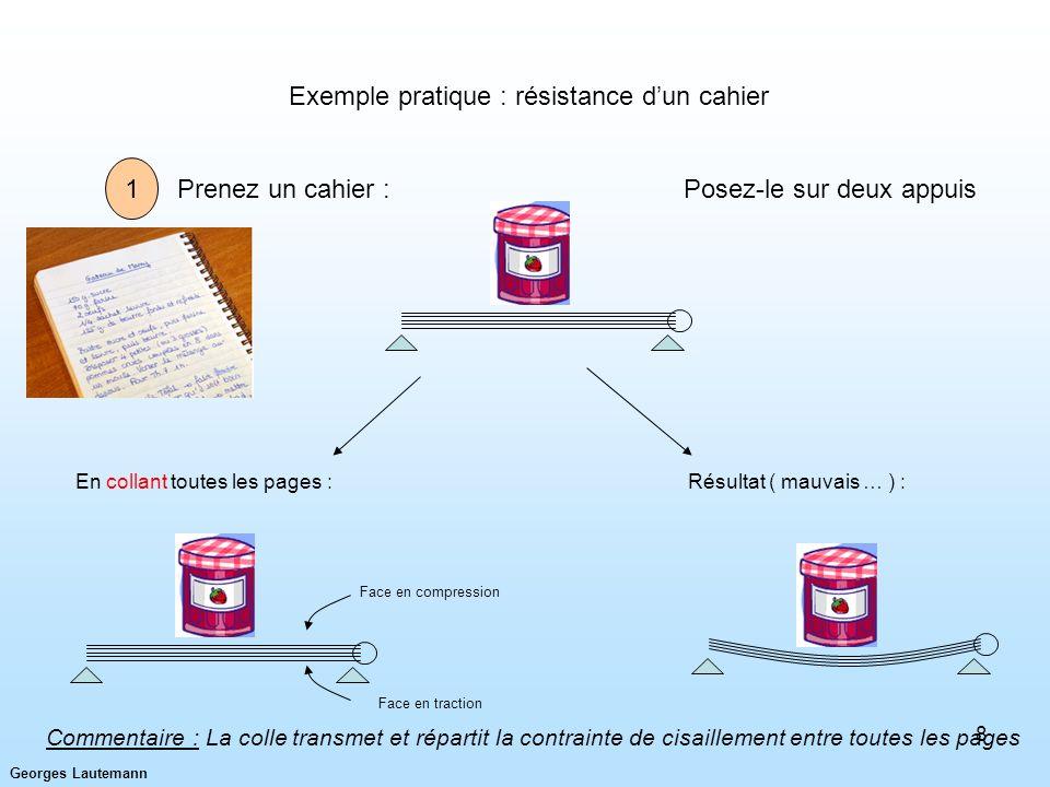 Exemple pratique : résistance d'un cahier