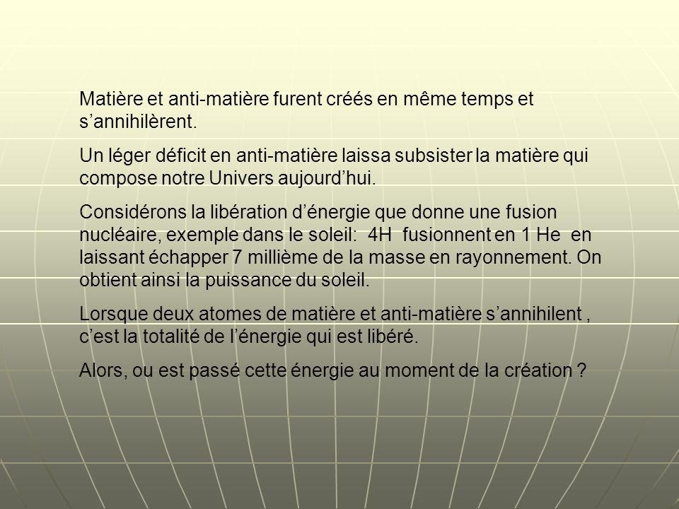 Matière et anti-matière furent créés en même temps et s'annihilèrent.