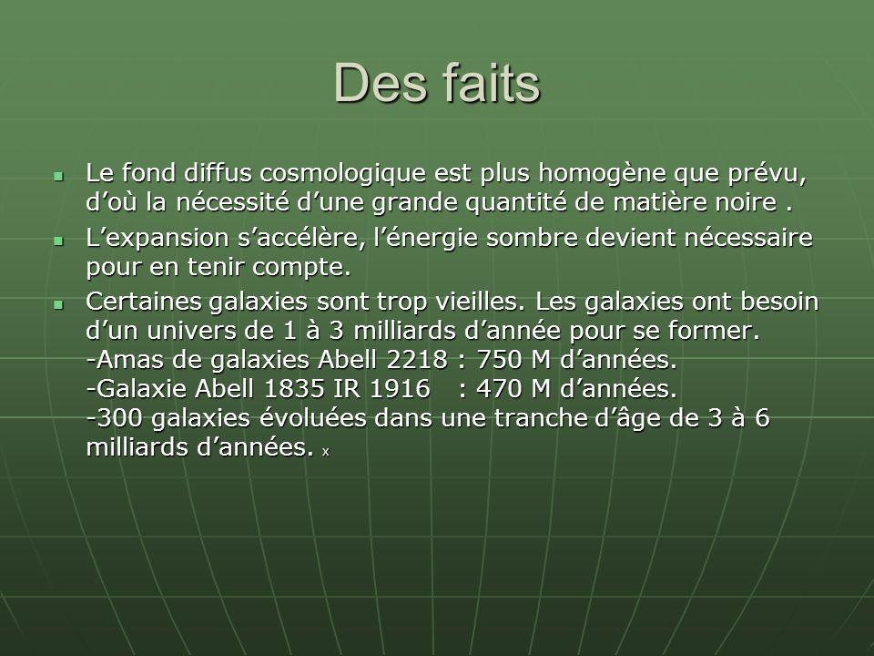 Des faits Le fond diffus cosmologique est plus homogène que prévu, d'où la nécessité d'une grande quantité de matière noire .