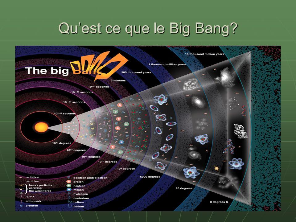 Qu'est ce que le Big Bang