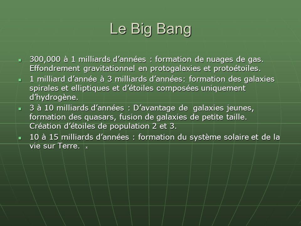 Le Big Bang 300,000 à 1 milliards d'années : formation de nuages de gas. Effondrement gravitationnel en protogalaxies et protoétoiles.