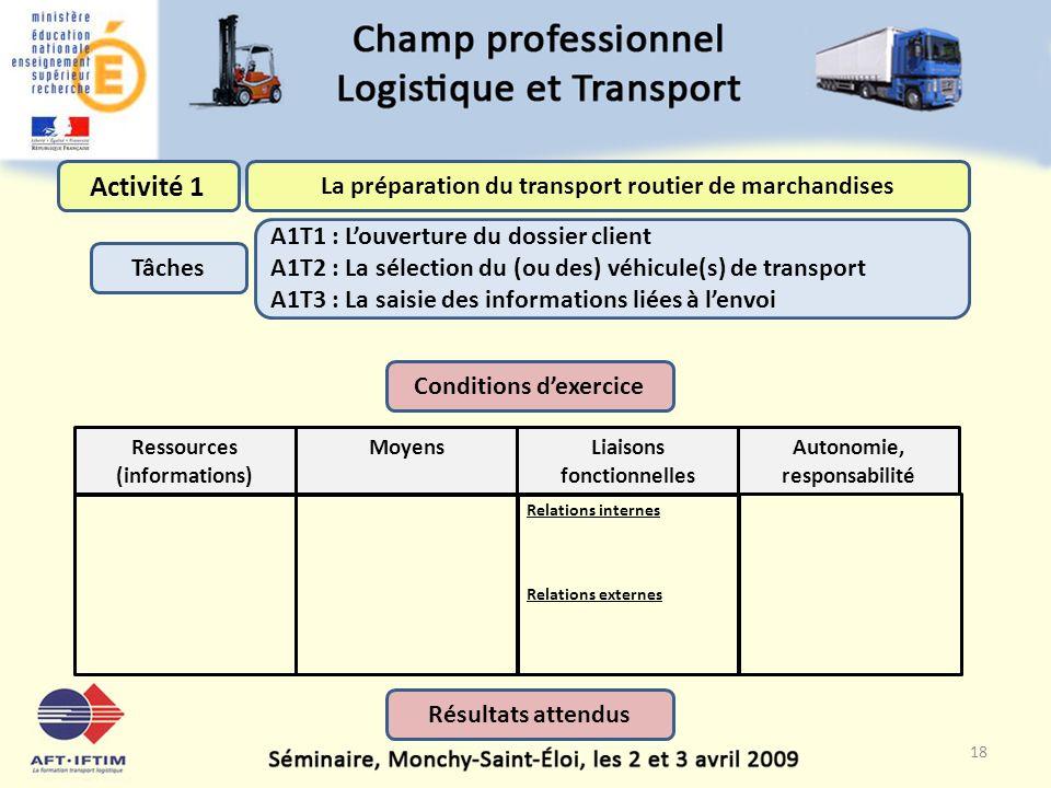 Activité 1 La préparation du transport routier de marchandises