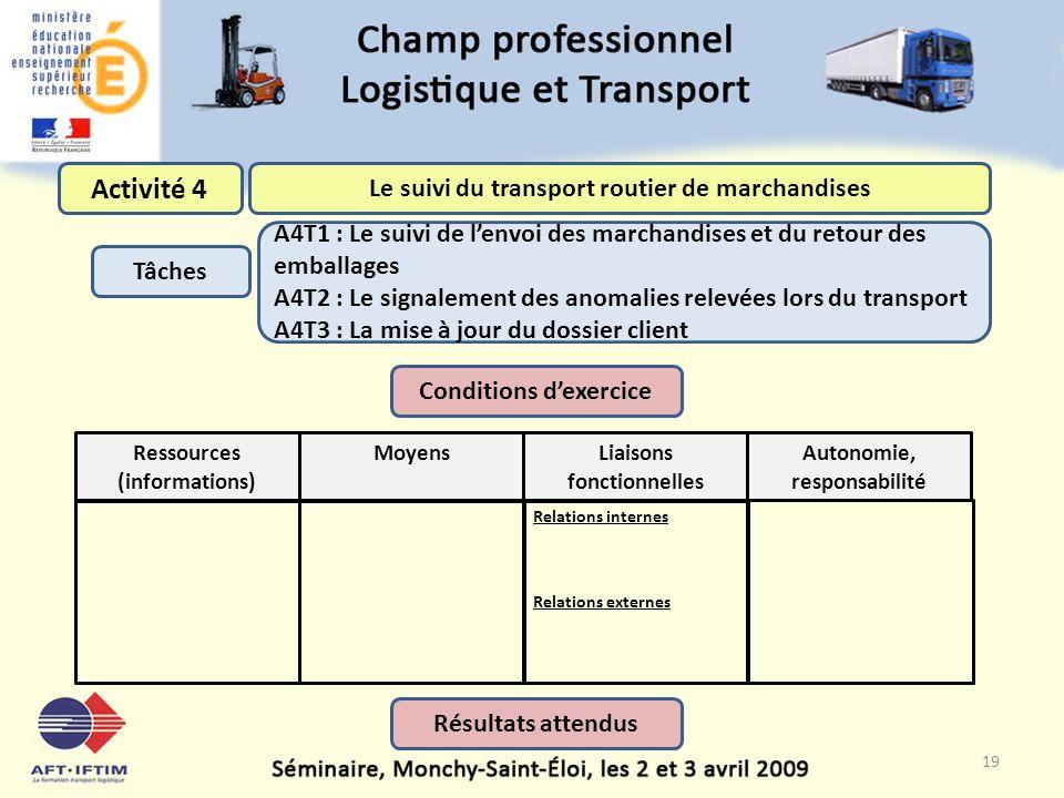 Le suivi du transport routier de marchandises Conditions d'exercice