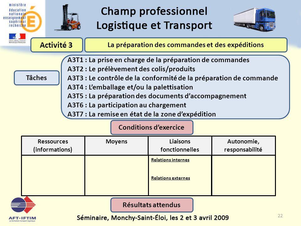 Activité 3 La préparation des commandes et des expéditions