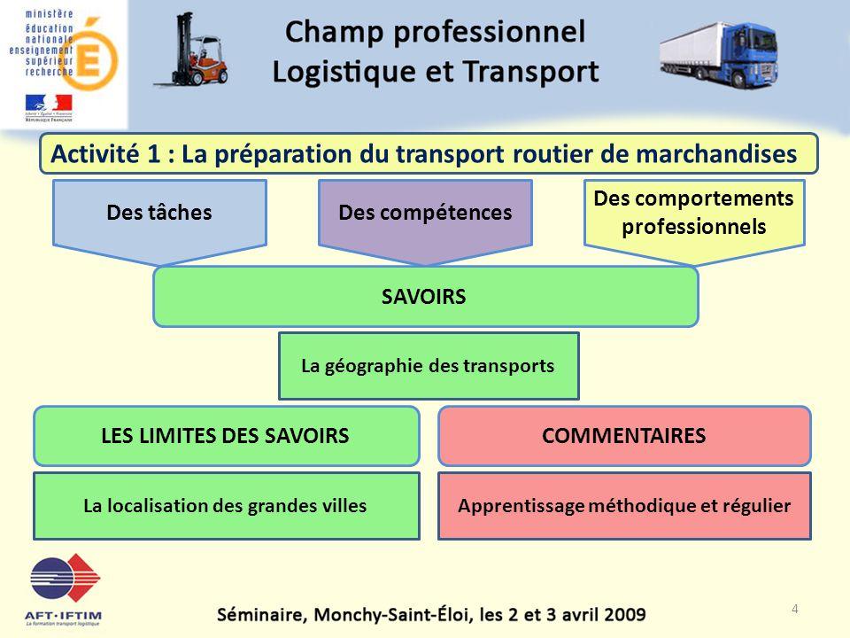 Activité 1 : La préparation du transport routier de marchandises