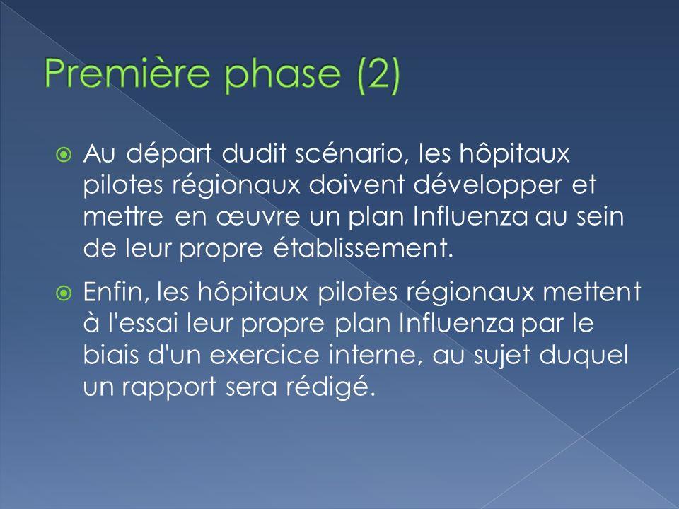 Première phase (2)