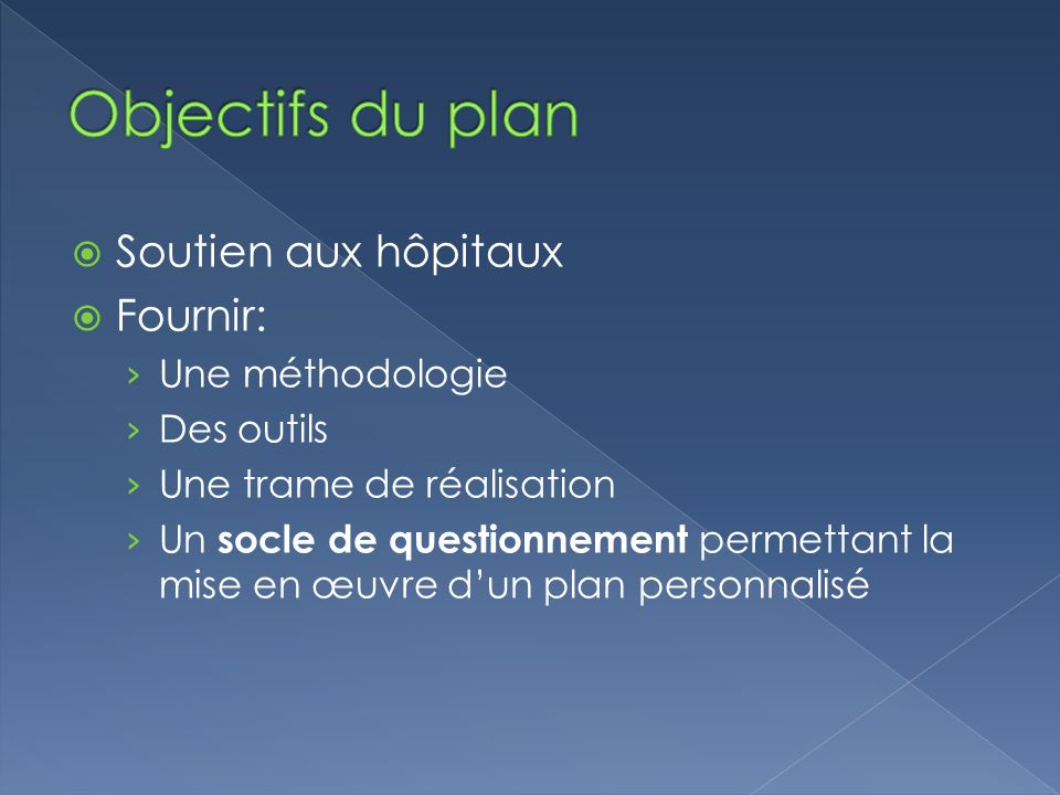 Objectifs du plan Soutien aux hôpitaux Fournir: Une méthodologie