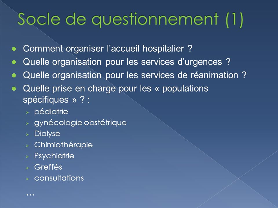 Socle de questionnement (1)