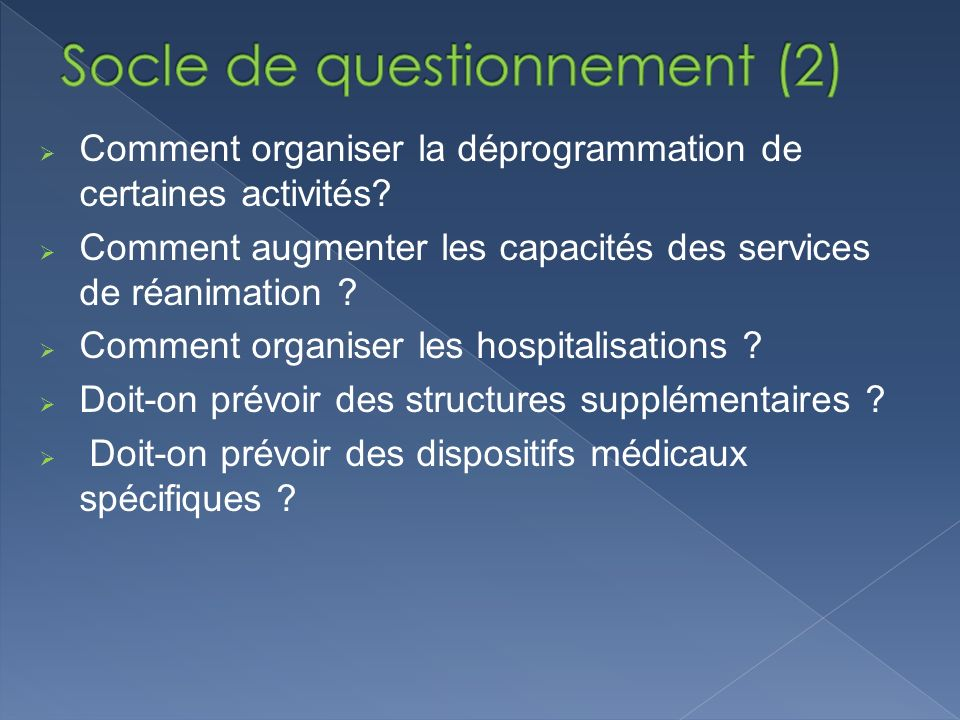 Socle de questionnement (2)