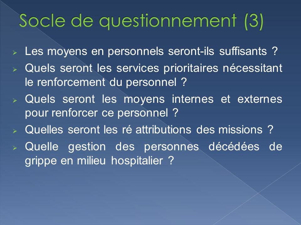Socle de questionnement (3)
