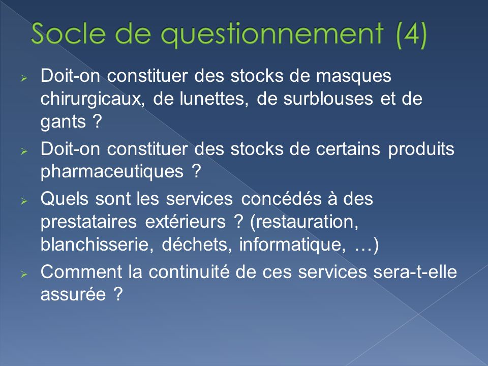 Socle de questionnement (4)