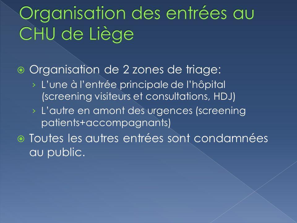 Organisation des entrées au CHU de Liège