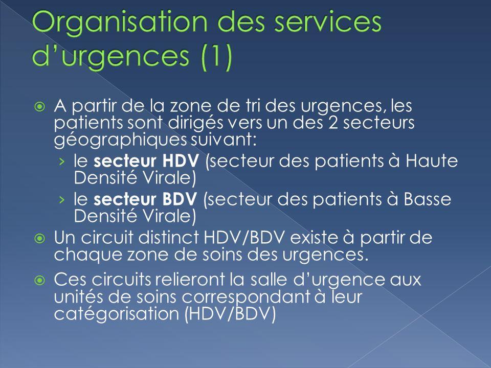 Organisation des services d'urgences (1)