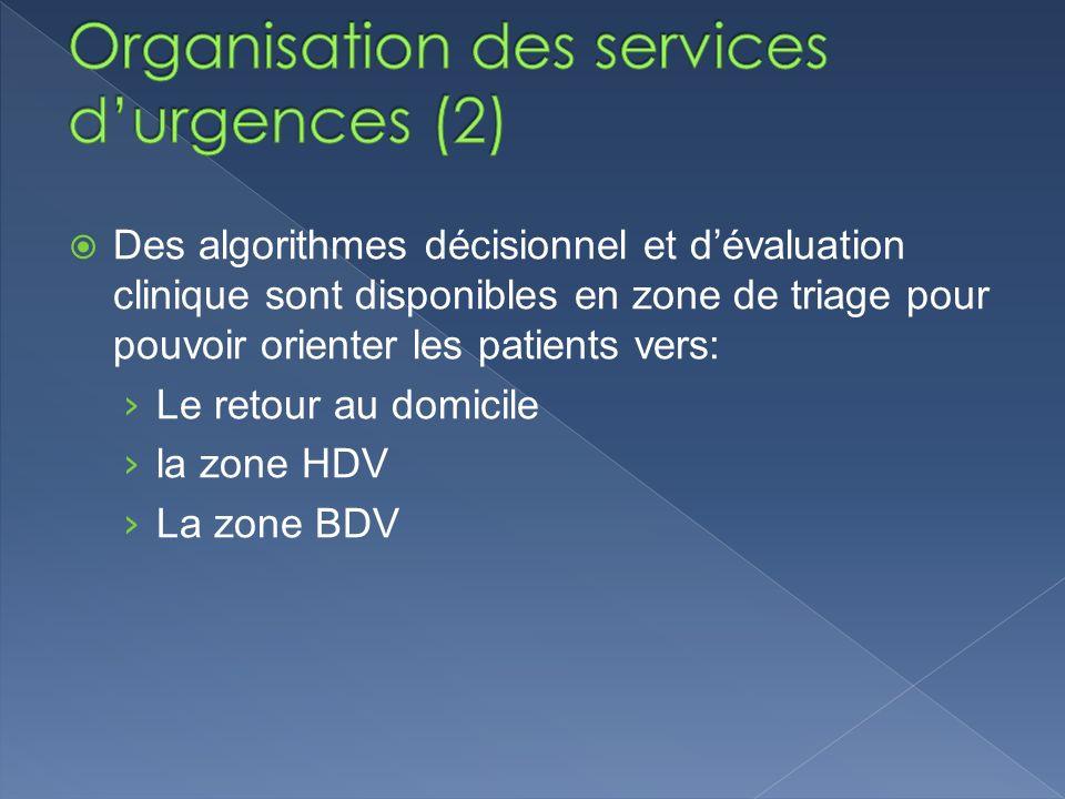 Organisation des services d'urgences (2)