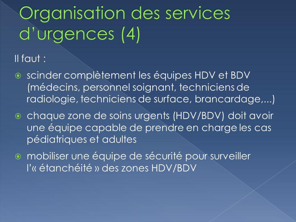 Organisation des services d'urgences (4)