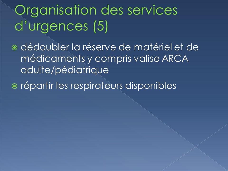 Organisation des services d'urgences (5)