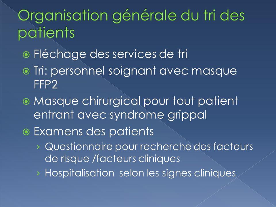 Organisation générale du tri des patients