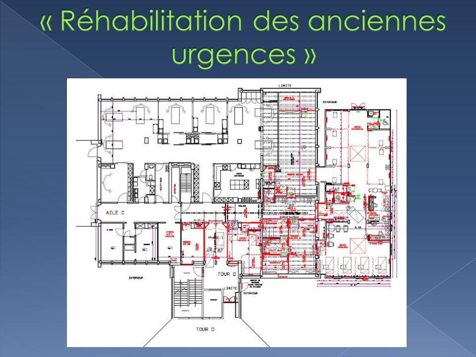 « Réhabilitation des anciennes urgences »