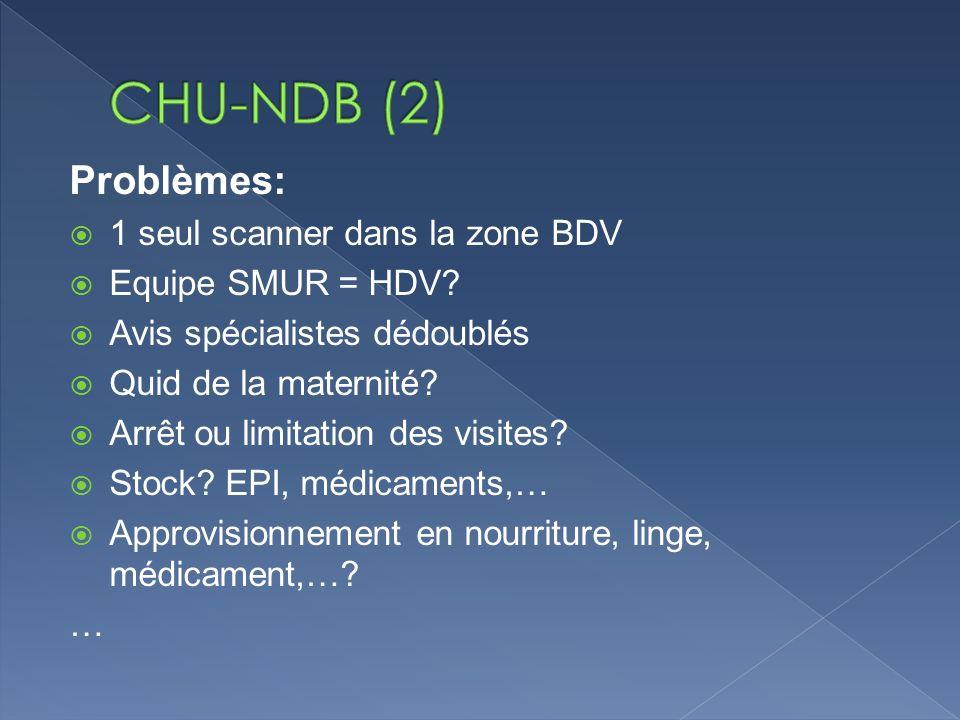 CHU-NDB (2) Problèmes: 1 seul scanner dans la zone BDV