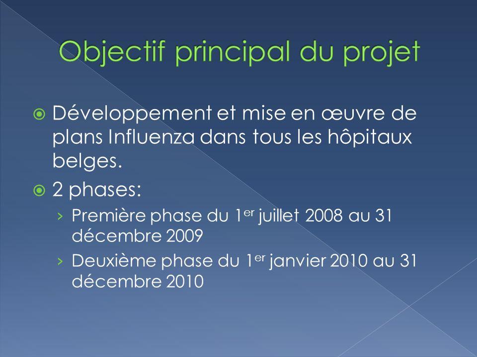 Objectif principal du projet