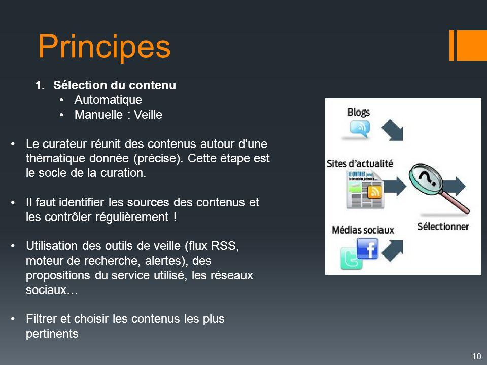 Principes Sélection du contenu Automatique Manuelle : Veille