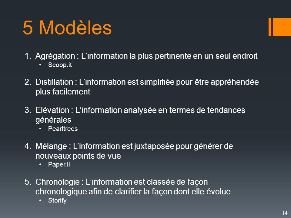 5 Modèles Agrégation : L'information la plus pertinente en un seul endroit. Scoop.it.