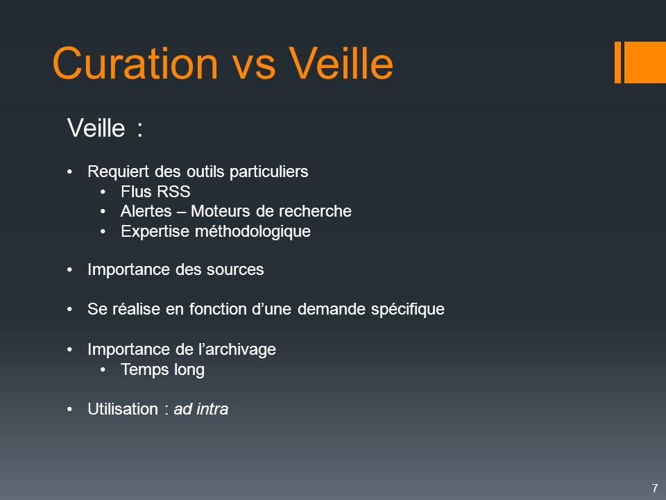 Curation vs Veille Veille : Requiert des outils particuliers Flus RSS