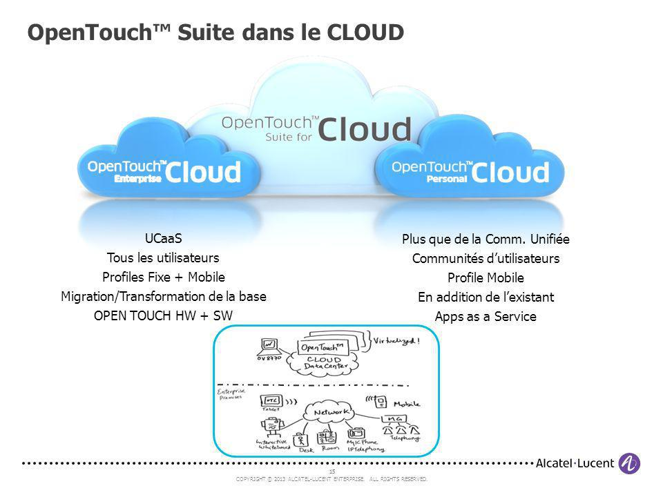 OpenTouch™ Suite dans le CLOUD