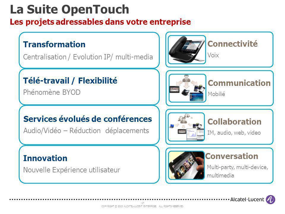La Suite OpenTouch Les projets adressables dans votre entreprise