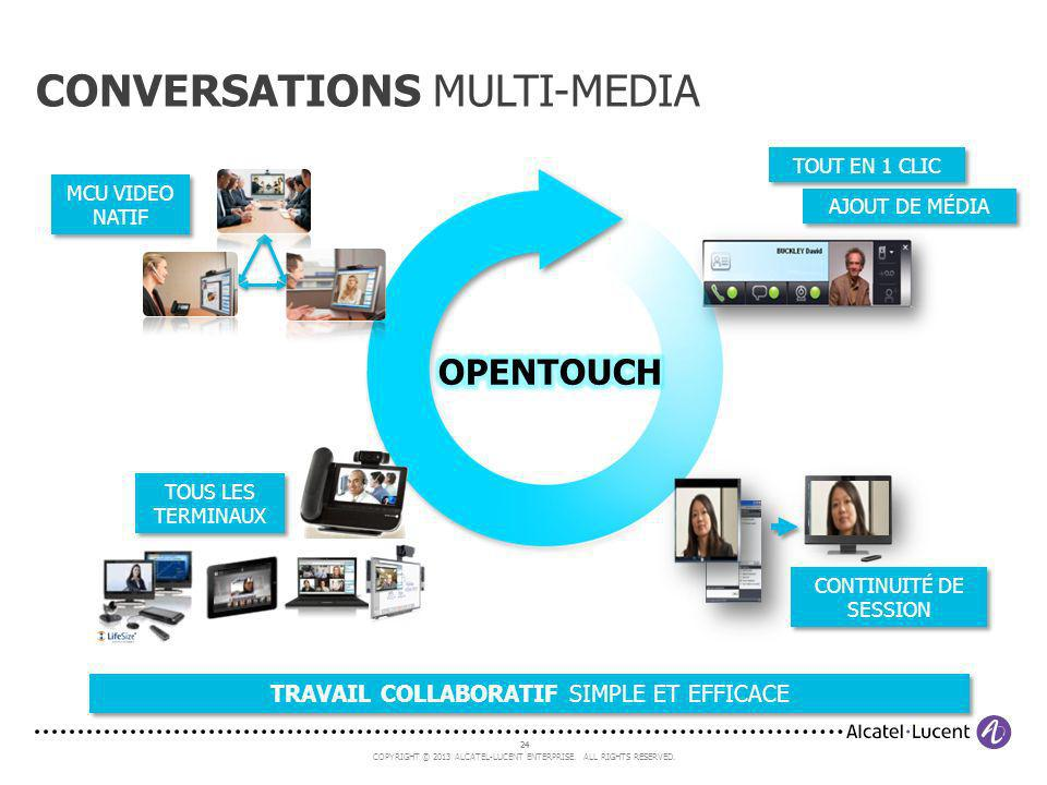 CONVERSATIONS MULTI-MEDIA